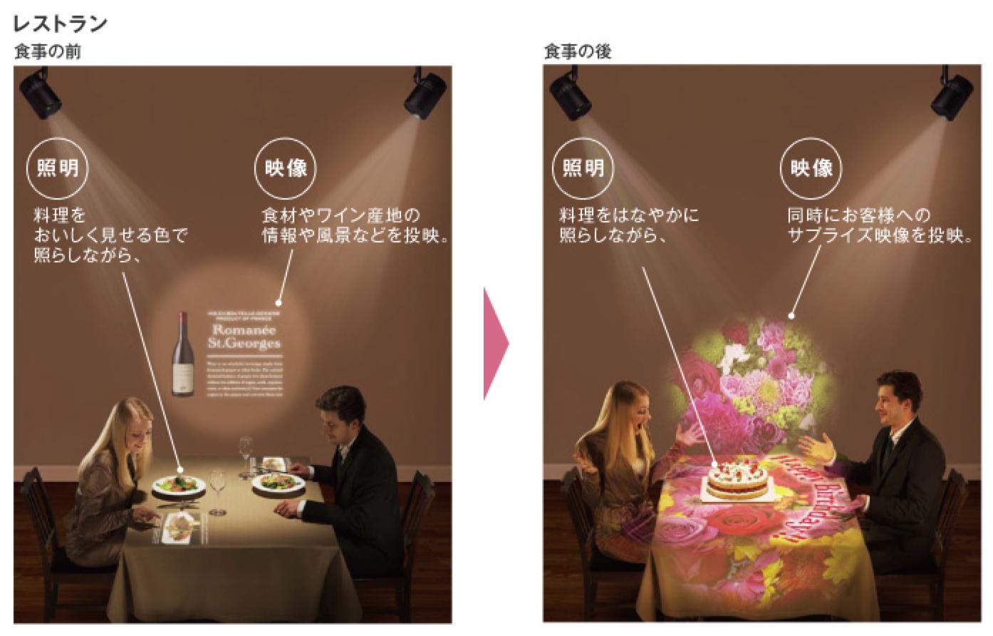 テーブルや皿、壁に映像投影するプロジェクションライティング「Space Player(R)」の新ソリューションビジネスをパナソニックが開始。