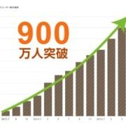 Retty、月間ユーザー数900万人を突破。地図検索機能など新機能も追加し利便性向上。